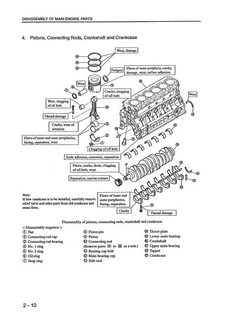 motores diesel  manual de taller motor mitsubishi s4s  s6s