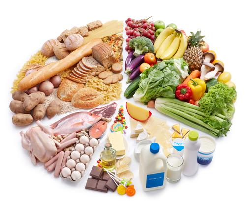 ประโยชน์ที่ได้รับจากการรับประทานอาหารที่สมดุล