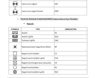 Normes symboles autocad pour recolement plans AEP et Assainissement