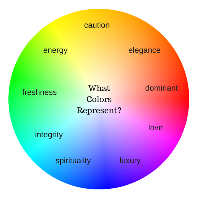 The Ultimate Cheat Sheet On Color For Designers
