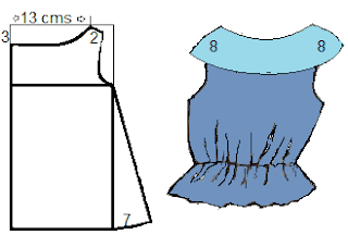 Moldes para blusa campesina infantil
