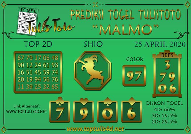 Prediksi Togel MALMO TULISTOTO 25 APRIL 2020
