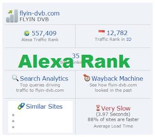 Cara Cepat Merampingkan Rank Alexa