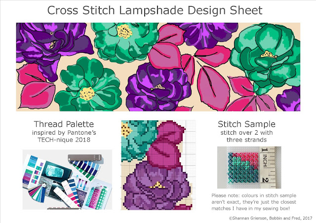 Design sheet showing moodboard of ideas for cross stitch lampshade project