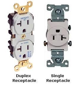 220 Outlet Wiring >> Appliances Electrical Loads Types and Classifications ...
