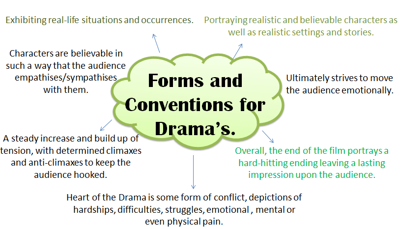 Group 14: Conventions of Drama genre