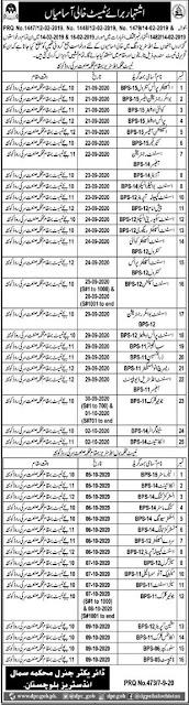 balochistan-small-industries-department-jobs-september-2020