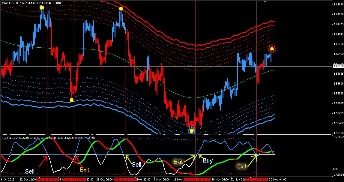 trading_forex_lines