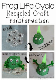 Recycled craft for kids to teach a frog's lifecycle