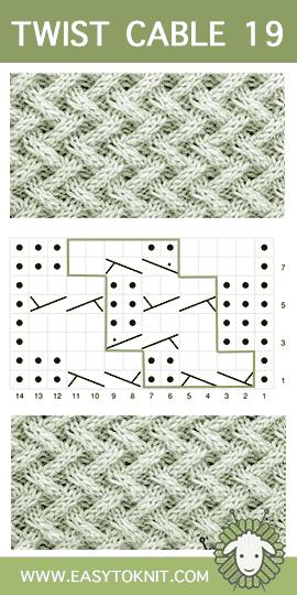 Twist Cable 19: Lattice, knitting stitch chart