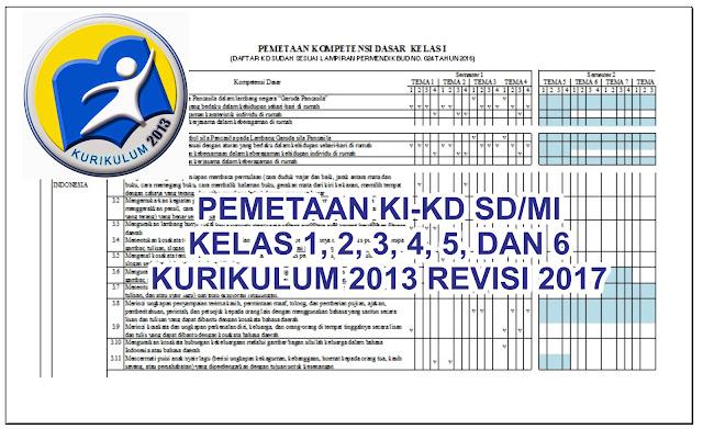 PEMETAAN (KI-KD) SD/MI Kelas 1, 2, 3, 4, 5, dan 6 Kurikulum 2013 Revisi 2017