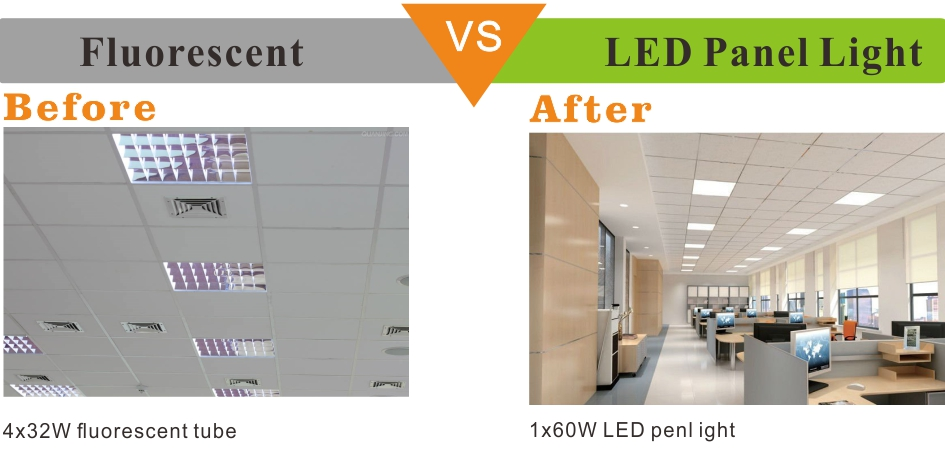 125 140lm W  DLC and UL listed LED panel lights to replace existing  fluorescent lighting fixtures  decreased energy and maintainance costs   combined with  TEK LIGHTING TECHNOLOGY CO LTD. Tek Lighting Technology Co Ltd. Home Design Ideas