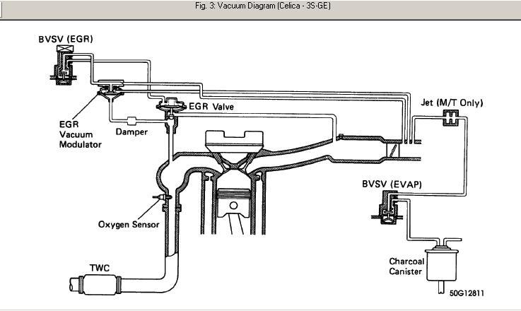 VACUUM HOSE REPLACEMENT AND DIAGRAM 1986 Toyota Celica GTS Mike\u0027s