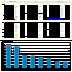 MCubed-2 Telemetry