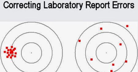 Medical Laboratory and Biomedical Science: Correcting