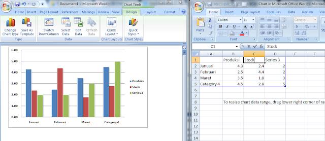 Cara menciptakan grafik atau chart di microsoft word dan excel Cara Membuat Grafik (Chart) di Microsoft Word dan Excel
