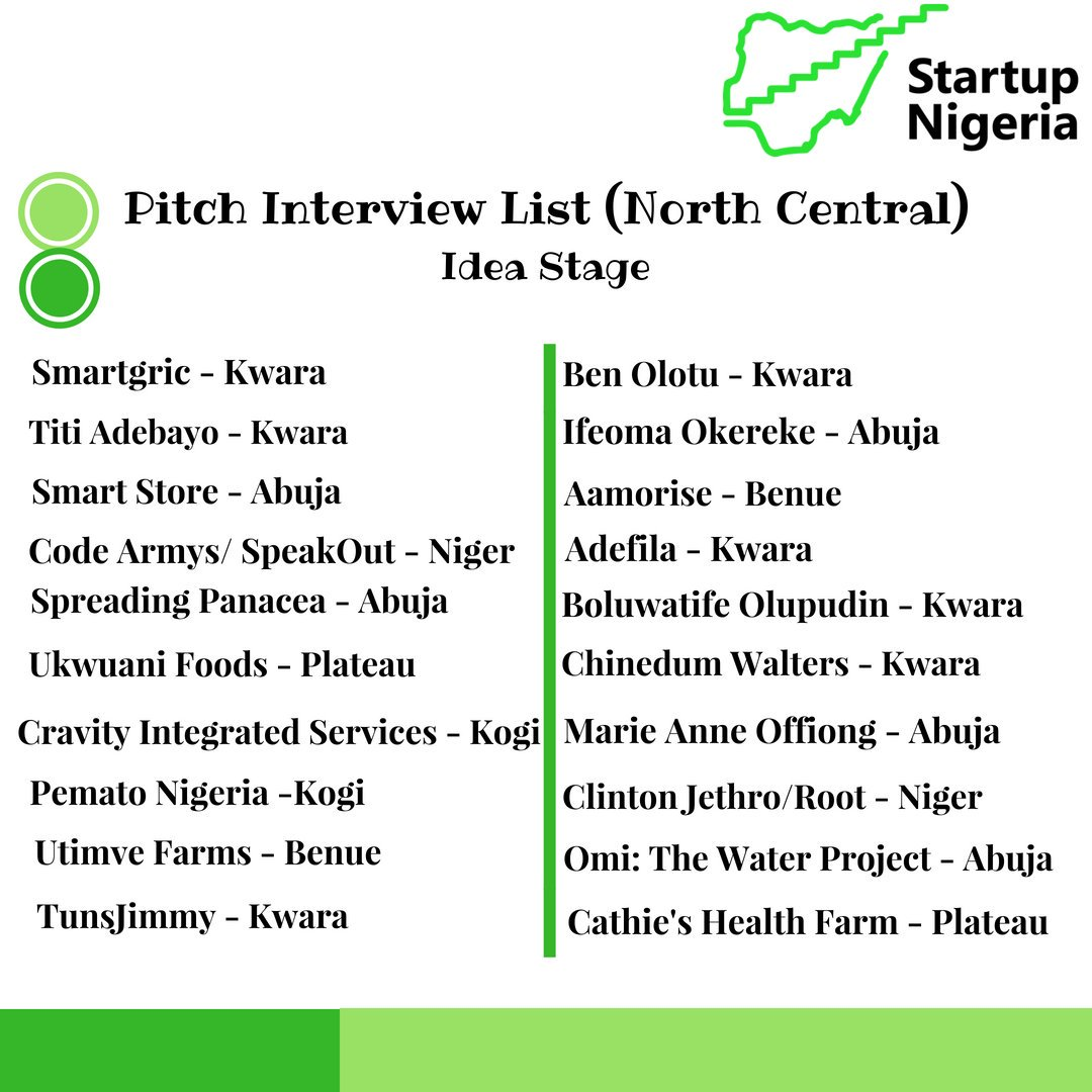 DdN2ntuWkAAYtLe STARTUP NIGERIA SHORTLISTED CANDIDATES FOR PITCH INTERVIEW 2018