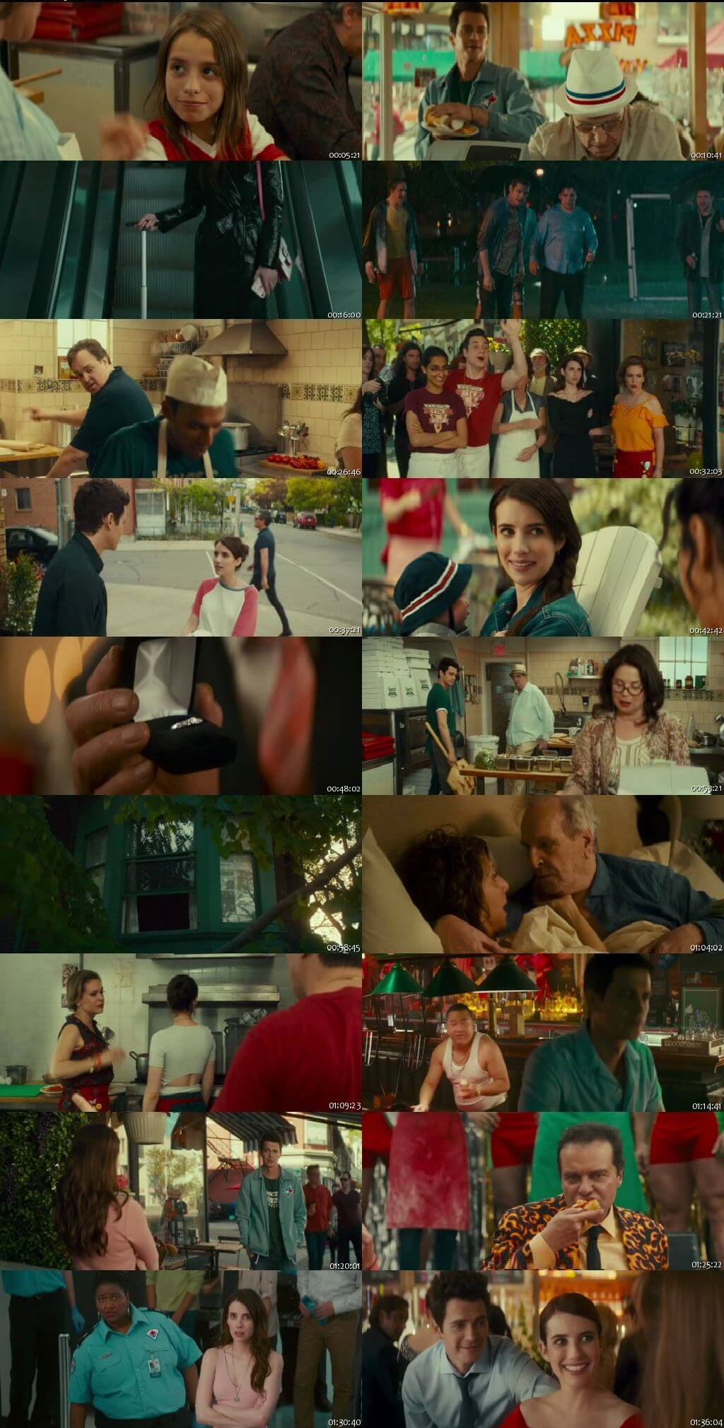 Screen Shot Of Little Italy 2018 Full Movie Download Free Watch Online 300MB