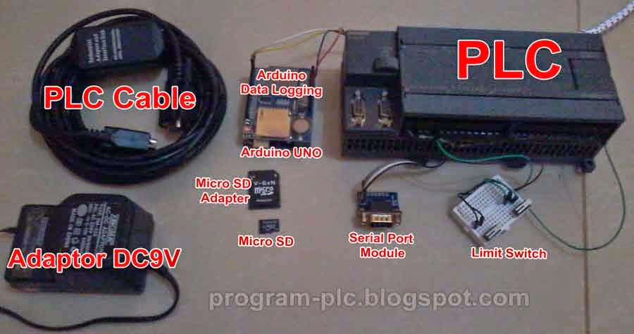 Hardware of Data logging on PLC Programmable Logic Controller