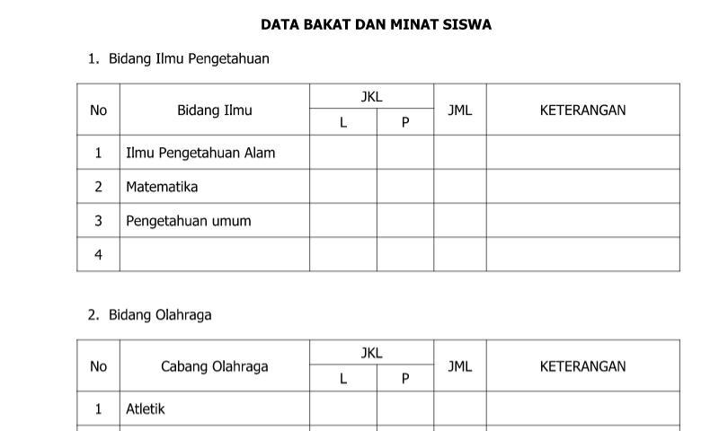 Contoh Bentuk Data Bakat Dan Minat Peserta Didik dalam Administrasi Guru Sekolah Format Ms. Word (doc/docx)