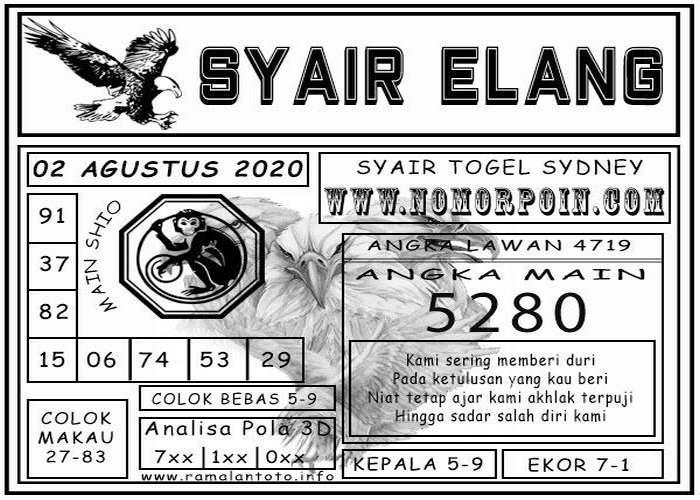 Kode syair Sydney Minggu 2 Agustus 2020 149
