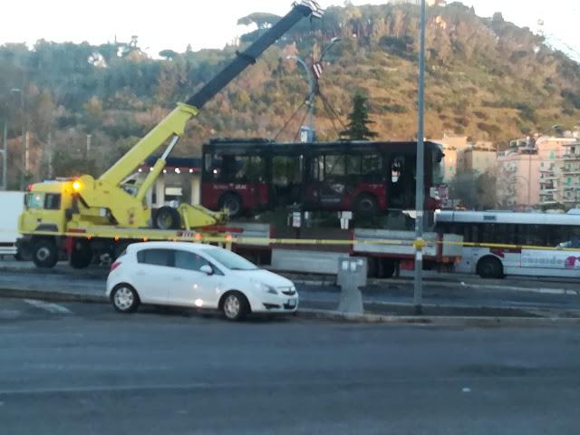 Situazione Trasporto Pubblico Roma venerdì 15 marzo