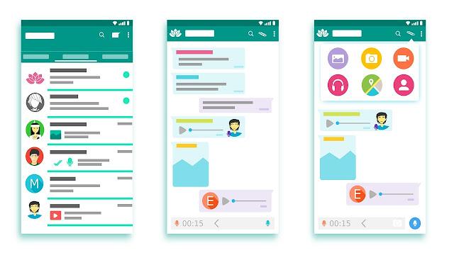 Cara Mudah Memindahkan Semua Chat Whatsapp dari Hp  Lama ke Hp Baru