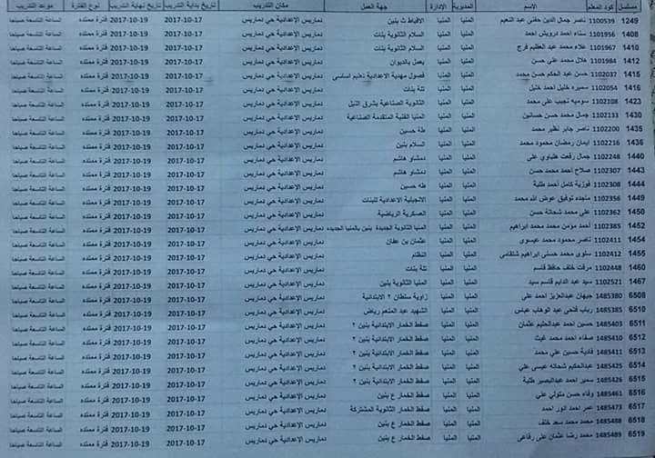 كشوف اسماء المعلمين المرشحين للترقيات بجميع المحافظات 2017 بدءاً من يوم الثلاثاء