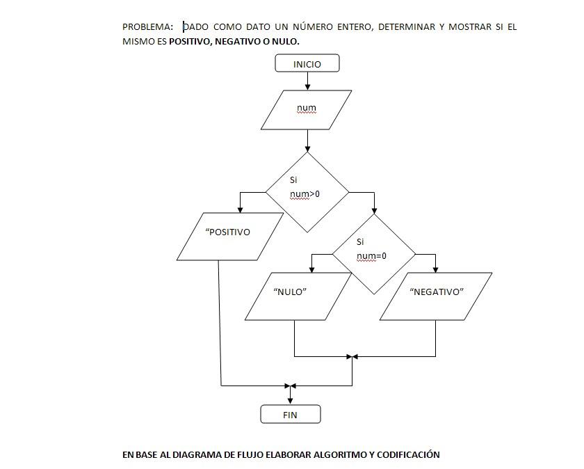 Formulas cuantitativas para opciones binarias