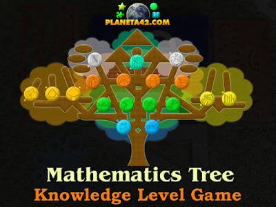 Онлайн Математическо Дърво