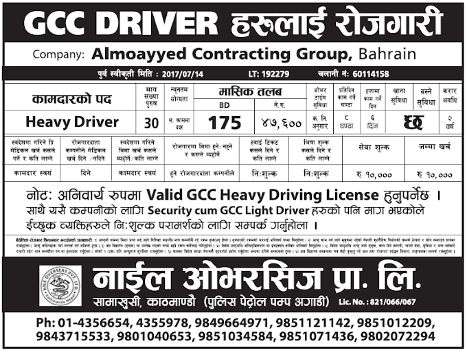 Jobs in Bahrain for Nepali, Salary Rs 47,600