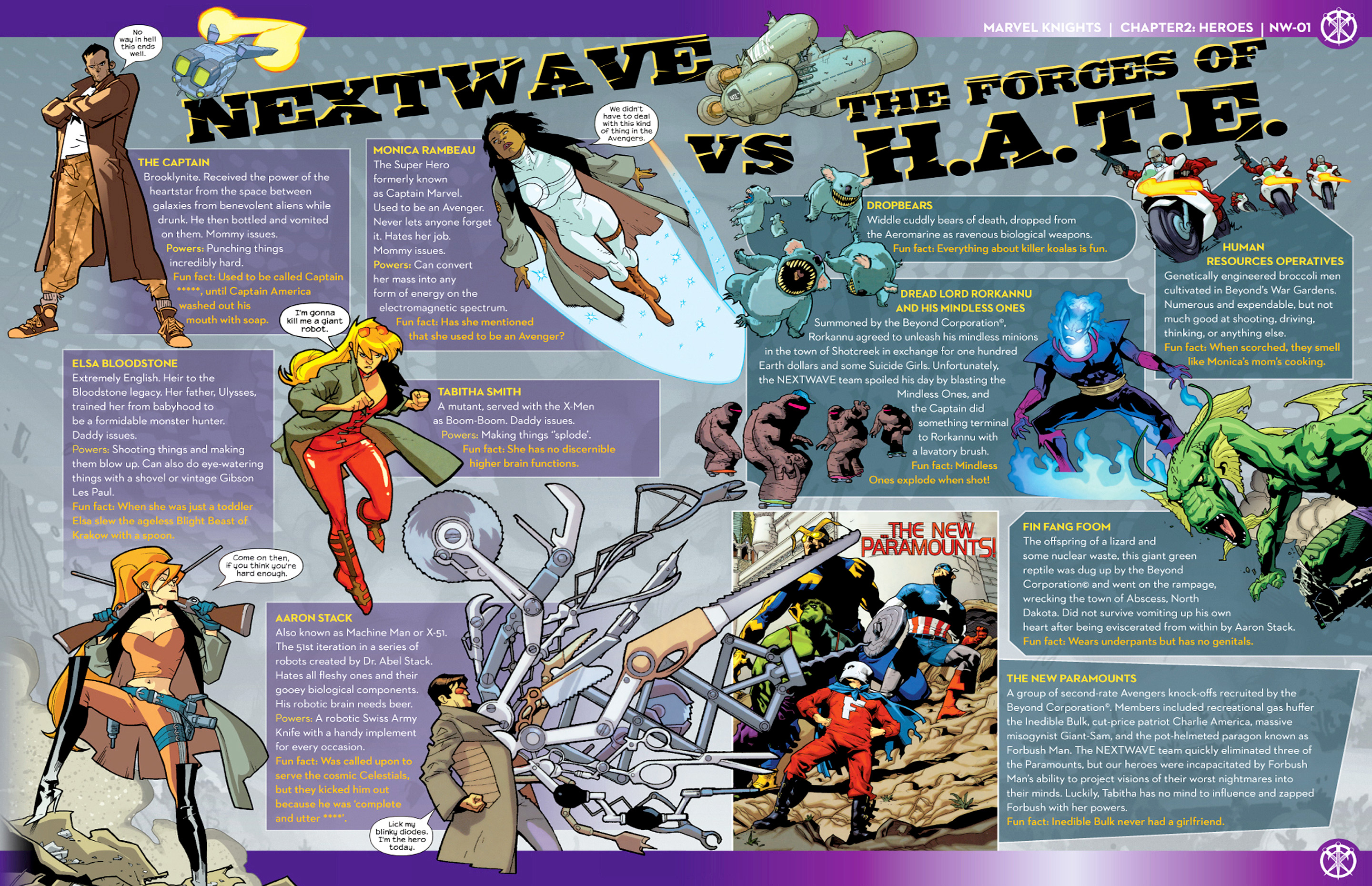 Marvel Fact Files #26 - Read Marvel Fact Files Issue #26 Page 14