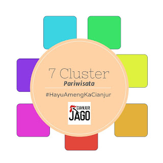 7 Cluster Tempat Wisata di Cianjur