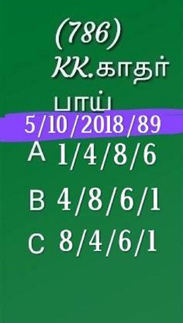 Kerala lottery abc all board guessing Nirmal NR-89 on 05.10.2018 by KK