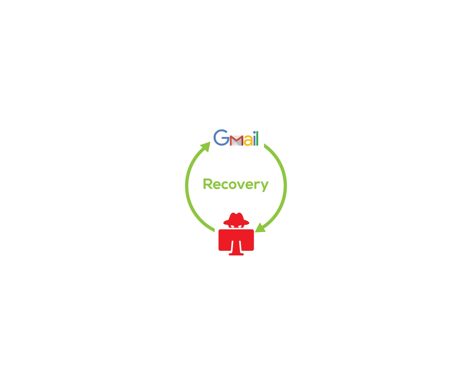 How to recover your Hack or Froget password Gmail Account in