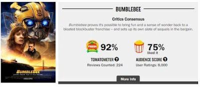 Bumblebee, Franchise Baru Transformers