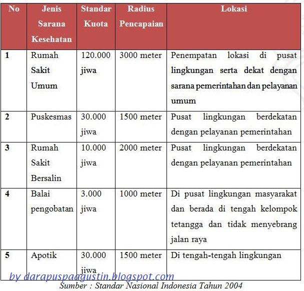 metode analisis standar kesehatan
