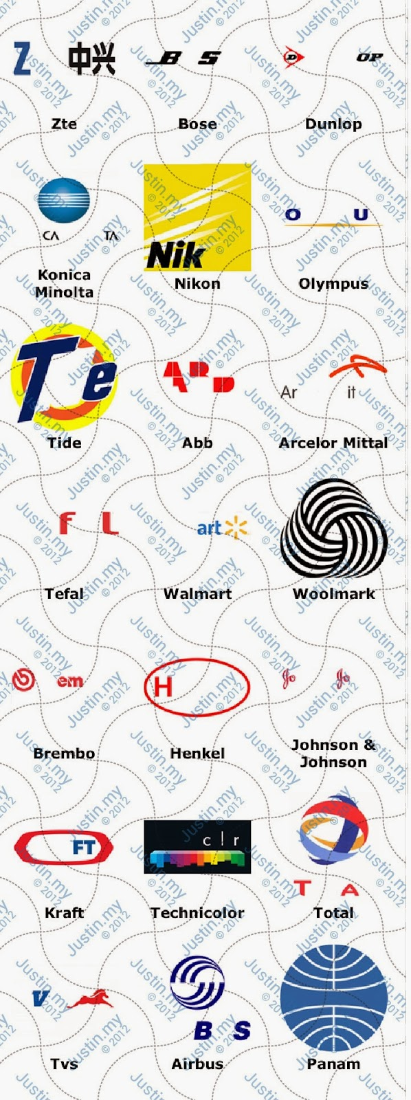 Industry - Ultimate Logo Quiz Answers  Industry - Ulti...