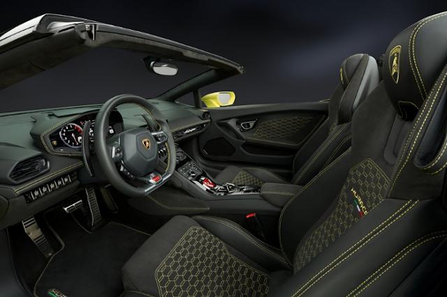 2018 Lamborghini Huracan RWD Spyder Concept