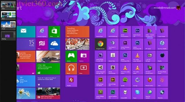 Close Windows 8, Tắt và thu nhỏ ứng dụng trong Windows 8