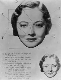 Dimensi Wajah Sempurna Menurut Sains