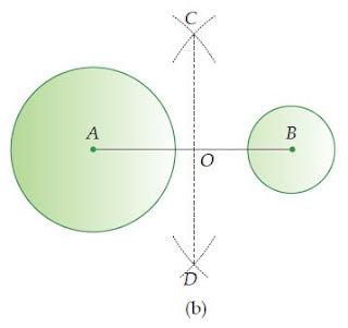 Cara Melukis Garis Singgung Persekutuan Dalam Dua Lingkaran
