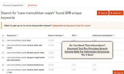 Menggunakan keyword tool io