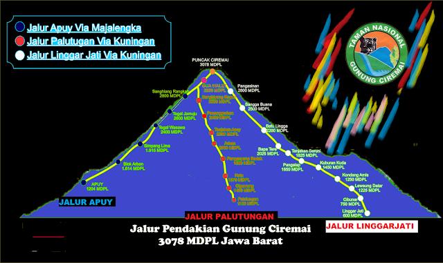 Jalur Pendakian Gunung Ciremai