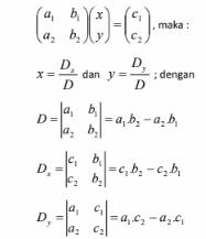 Rumus-Rumus Matematika Jenjang SMA Kelas 11