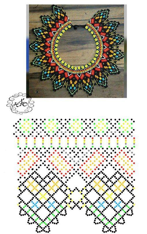 wzory biżuterii etnograficznej koralikami