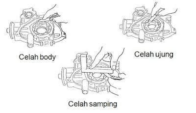 pengukuran celah body, celah samping dan celah ujung pumpa oli