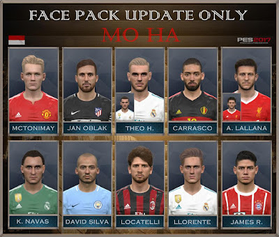 PES 2017 Facepack Update Only by Mo Ha