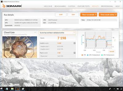 benchmark processor dan grafis Vivobook 14 Flip TP 410