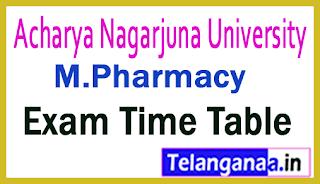 ANU M.Pharmacy  Regular Exam Time Table 2019